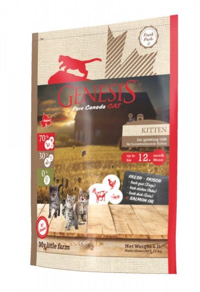 Genesis Pure Canada - My little farm