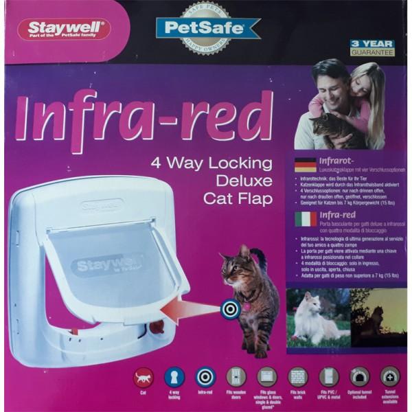 Infrarot-Katzenklappe mit vier Verschlussoptionen